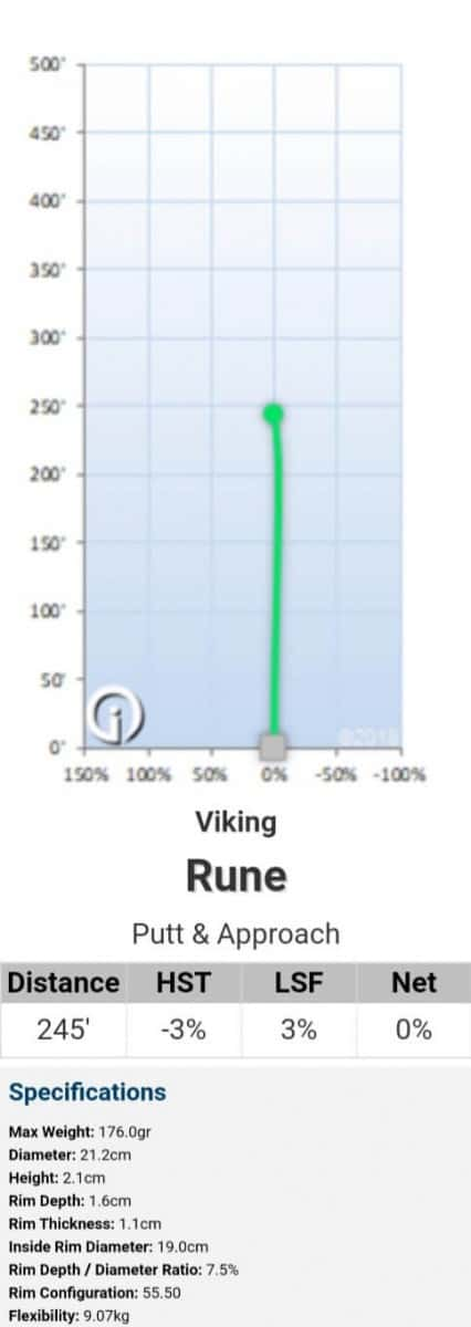 Viking discs rune putter disc review